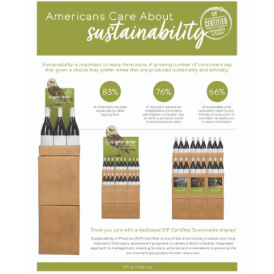 Sustainable Display Sell Sheet