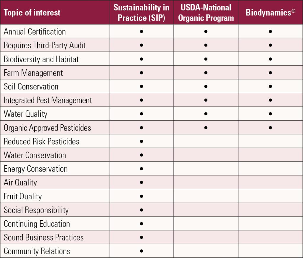 SIP Eco Chart_Web