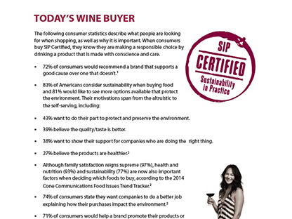 Today's Wine Buyer